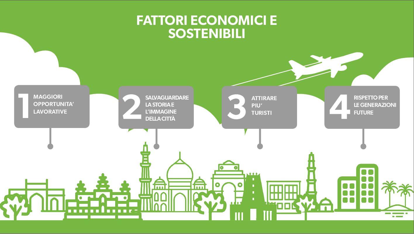 infografica fattori economici e stunebili nelle città d'arte