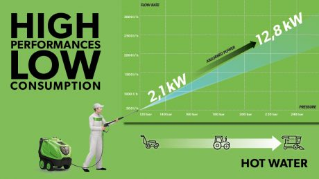 infographic-hot-cold-high-pressure-washer-2