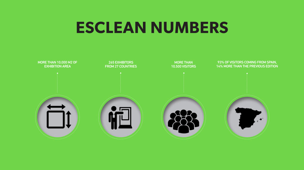 infographic-esclean
