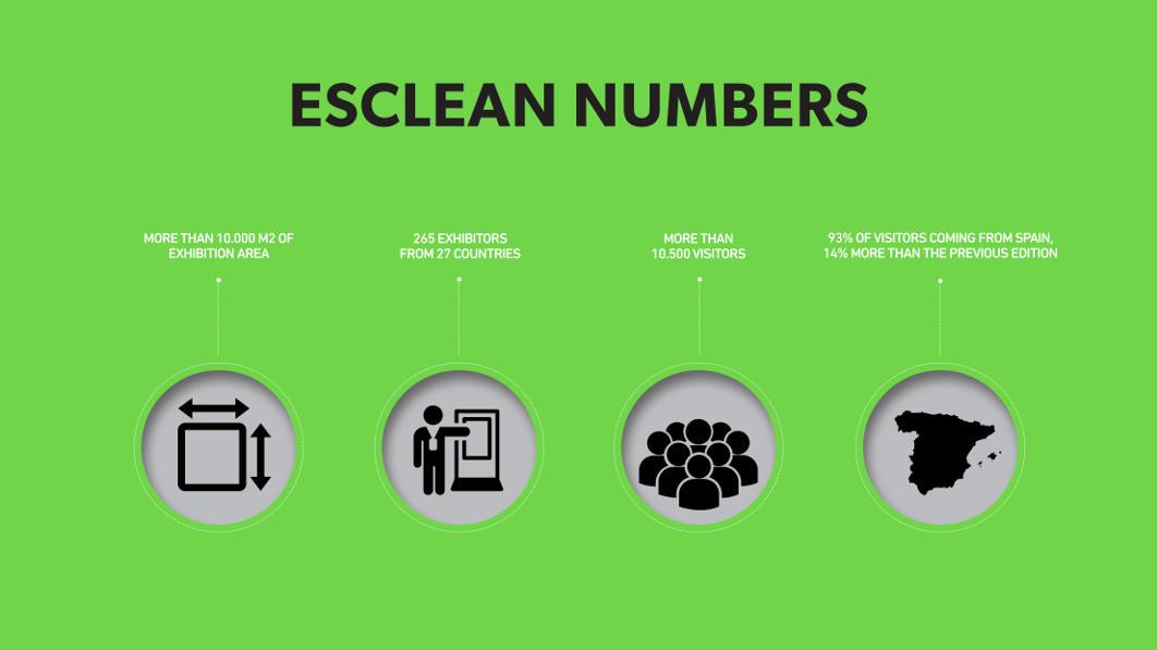 infographic-esclean