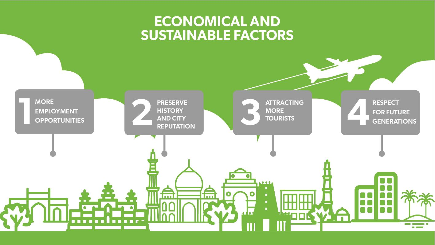 economica-factors-artistic-cities