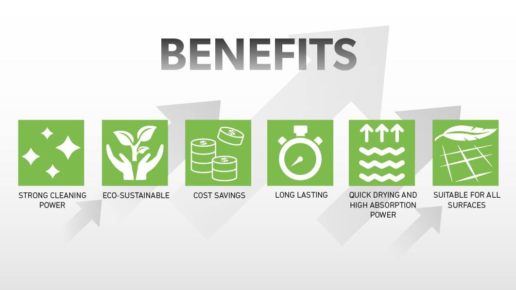 Benefits of microfiber